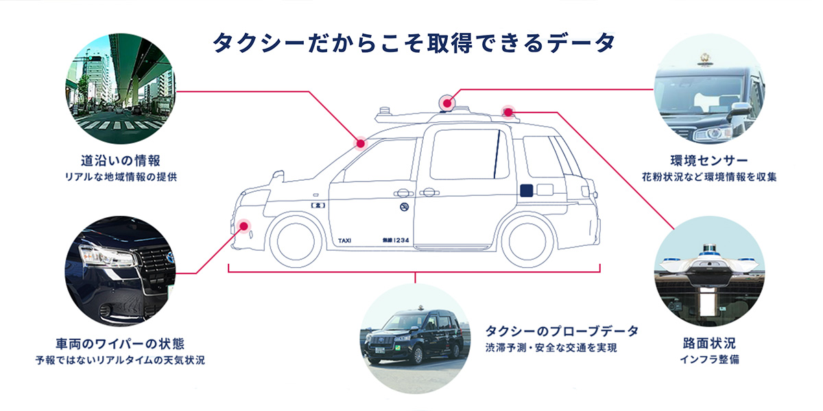 JapanTaxi Data Platform
